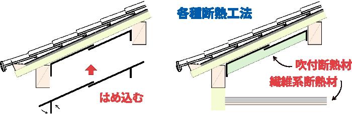 施工イメージ